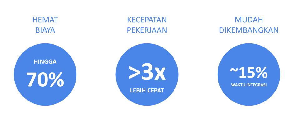 zapbot indonesia ekstraksi dokumen ocr a.i